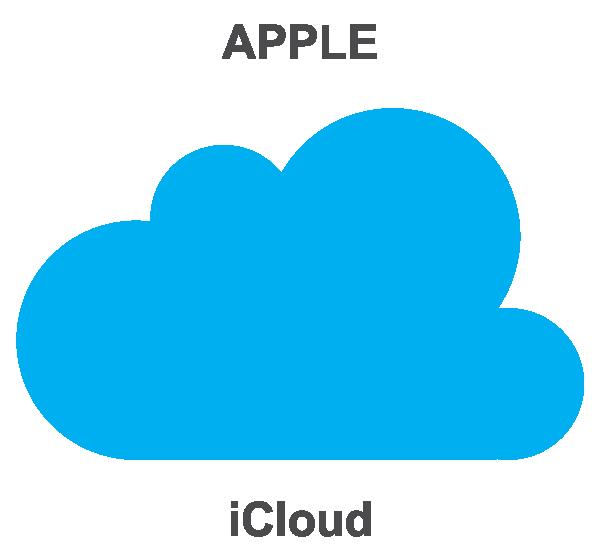 LIVRO DO MENSAGEIRO – Dispositivos Apple